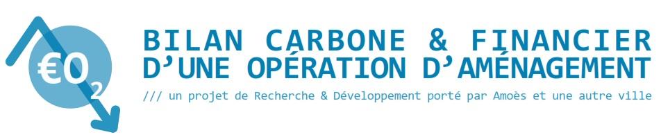CO2 Titre